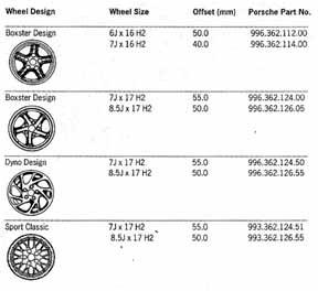 8 0 Boxster Technical Bulletins - Porsche Boxster (986) FAQ